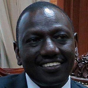 William Ruto profile photo